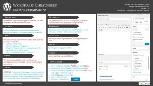WordPress website cheat sheet